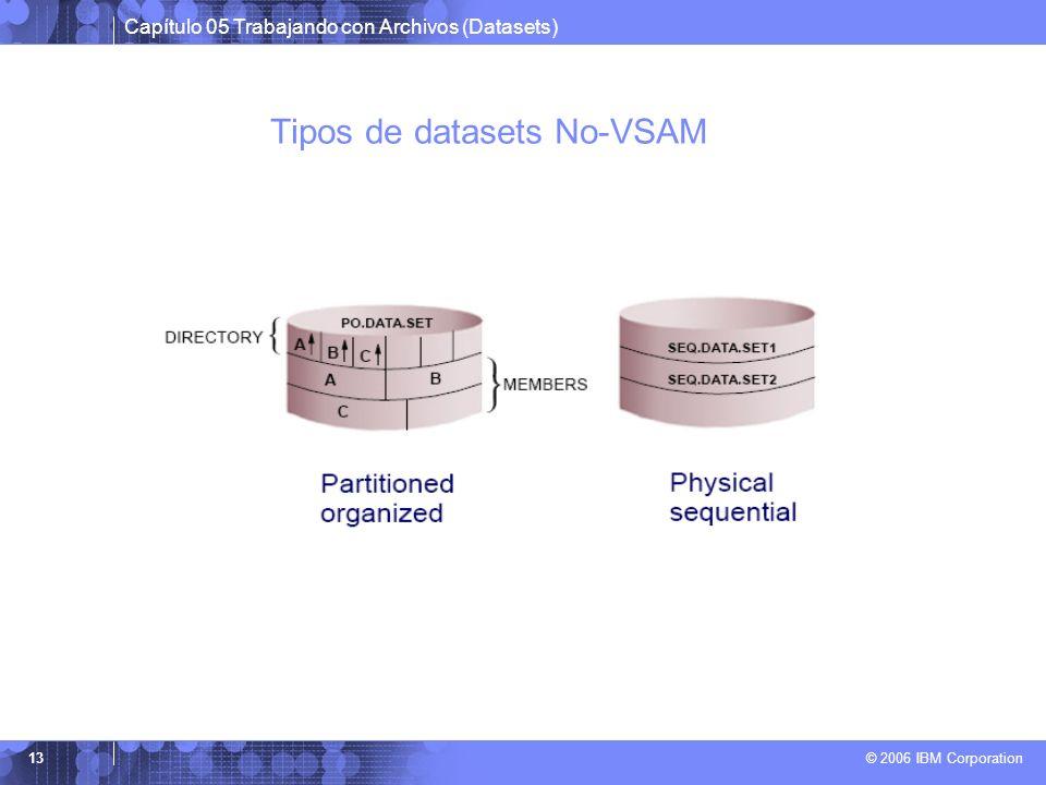Capítulo 05 Trabajando con Archivos (Datasets) © 2006 IBM Corporation 13 Tipos de datasets No-VSAM