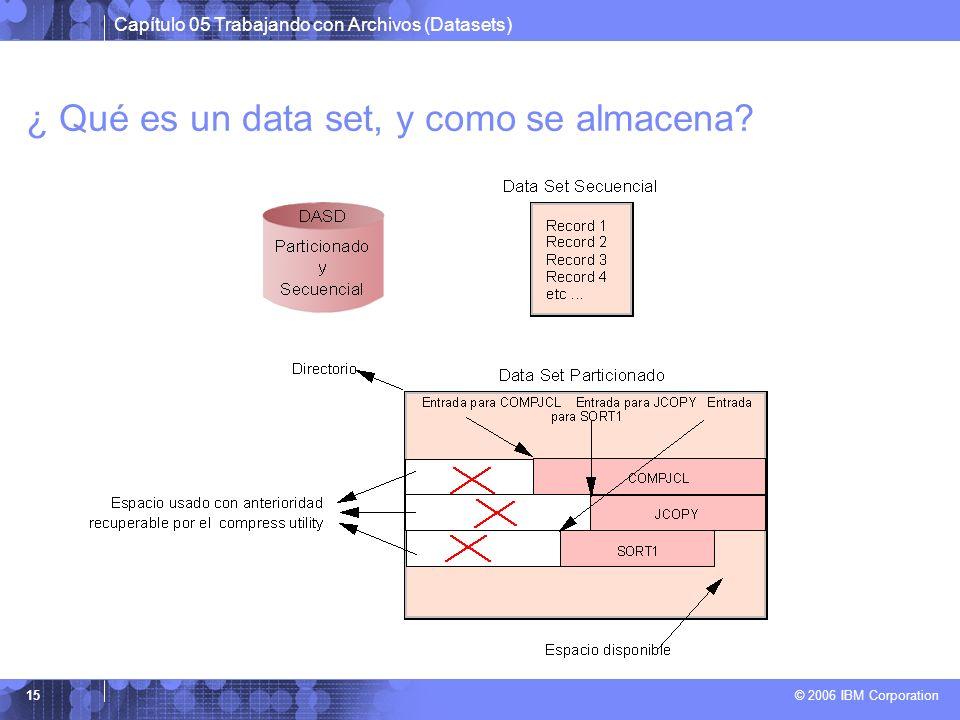Capítulo 05 Trabajando con Archivos (Datasets) © 2006 IBM Corporation 15 ¿ Qué es un data set, y como se almacena?