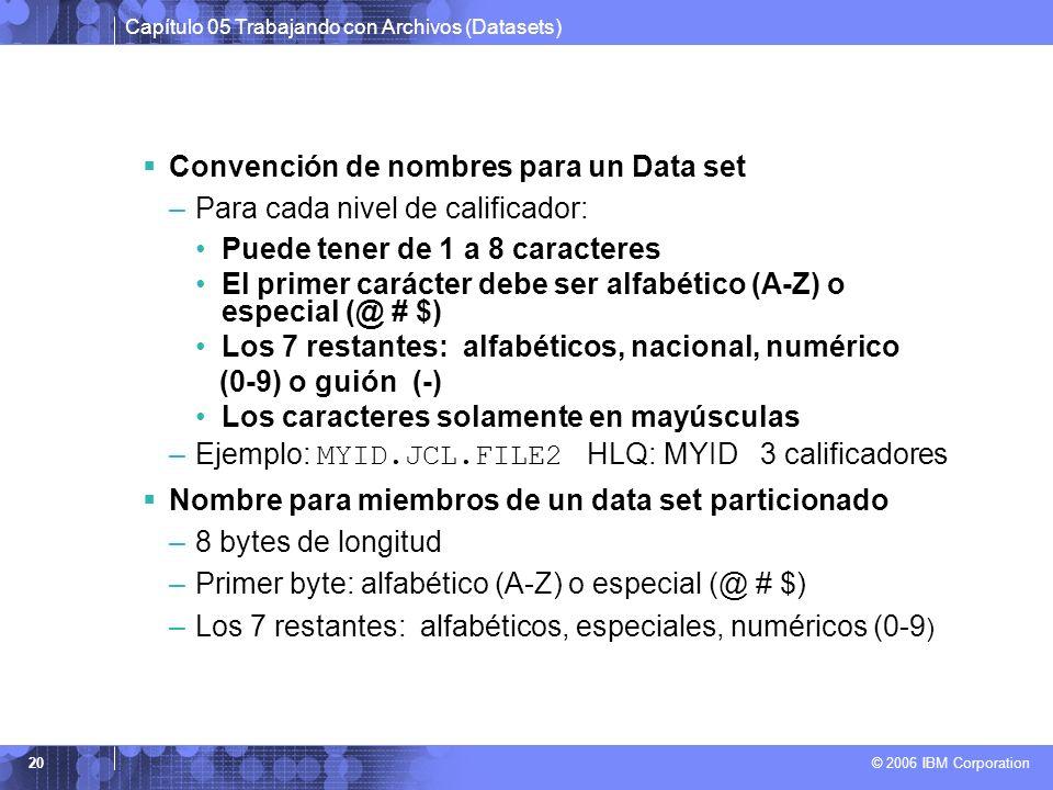 Capítulo 05 Trabajando con Archivos (Datasets) © 2006 IBM Corporation 20 Convención de nombres para un Data set –Para cada nivel de calificador: Puede