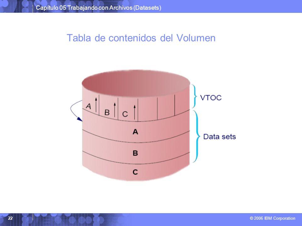 Capítulo 05 Trabajando con Archivos (Datasets) © 2006 IBM Corporation 22 Tabla de contenidos del Volumen