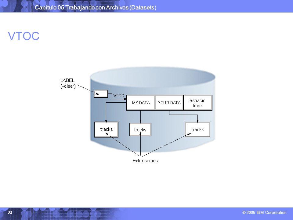 Capítulo 05 Trabajando con Archivos (Datasets) © 2006 IBM Corporation 23 VTOC