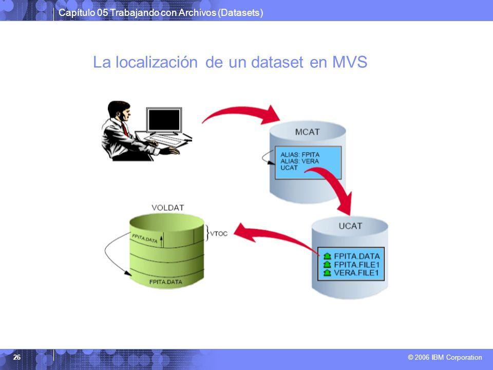 Capítulo 05 Trabajando con Archivos (Datasets) © 2006 IBM Corporation 26 La localización de un dataset en MVS