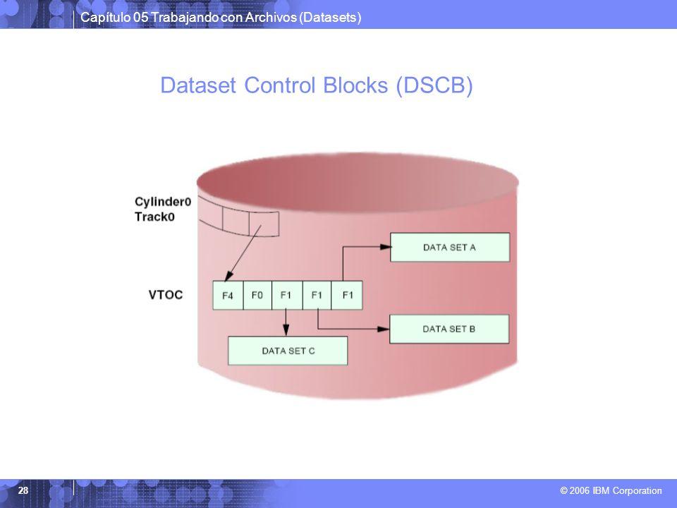 Capítulo 05 Trabajando con Archivos (Datasets) © 2006 IBM Corporation 28 Dataset Control Blocks (DSCB)
