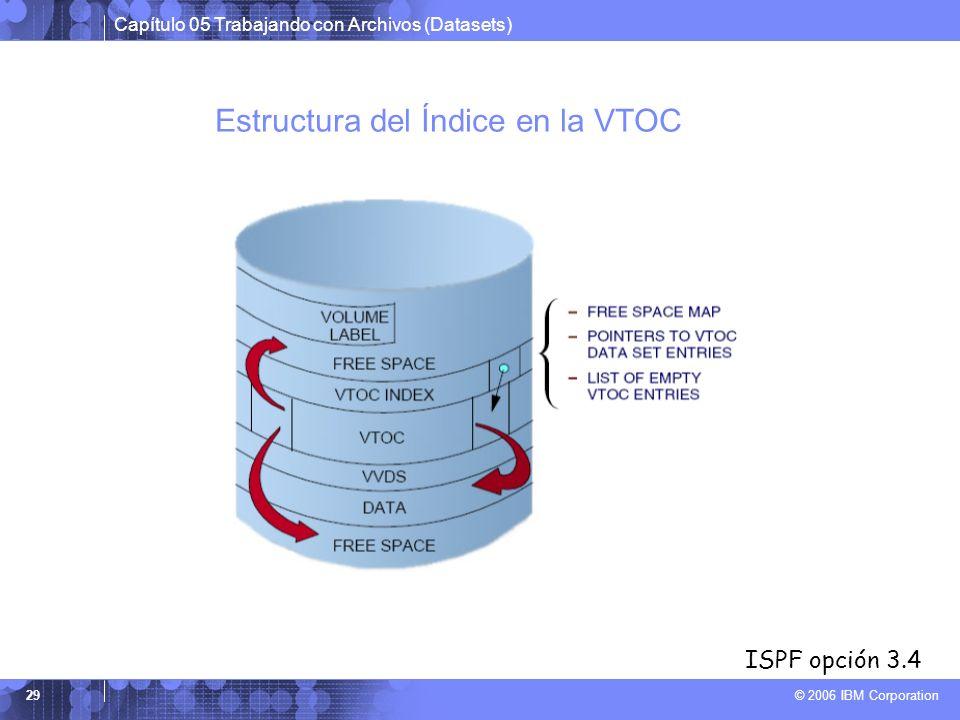 Capítulo 05 Trabajando con Archivos (Datasets) © 2006 IBM Corporation 29 Estructura del Índice en la VTOC ISPF opción 3.4