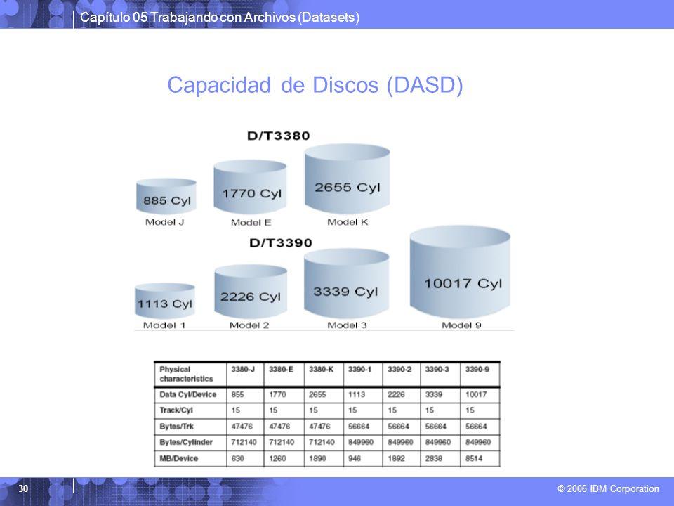 Capítulo 05 Trabajando con Archivos (Datasets) © 2006 IBM Corporation 30 Capacidad de Discos (DASD)