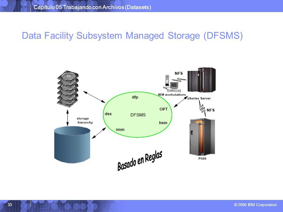 Capítulo 05 Trabajando con Archivos (Datasets) © 2006 IBM Corporation 33 Data Facility Subsystem Managed Storage (DFSMS)