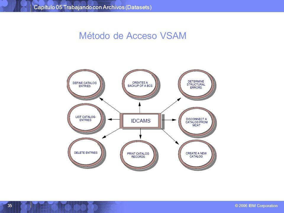 Capítulo 05 Trabajando con Archivos (Datasets) © 2006 IBM Corporation 35 Método de Acceso VSAM