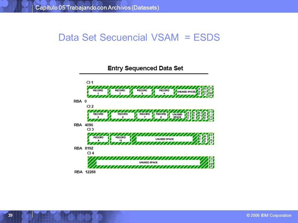 Capítulo 05 Trabajando con Archivos (Datasets) © 2006 IBM Corporation 39 Data Set Secuencial VSAM = ESDS