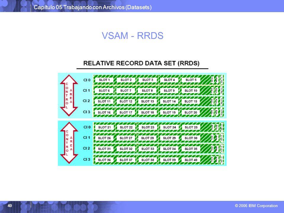Capítulo 05 Trabajando con Archivos (Datasets) © 2006 IBM Corporation 40 VSAM - RRDS