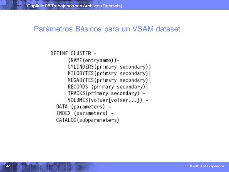 Capítulo 05 Trabajando con Archivos (Datasets) © 2006 IBM Corporation 42 Parámetros Básicos para un VSAM dataset