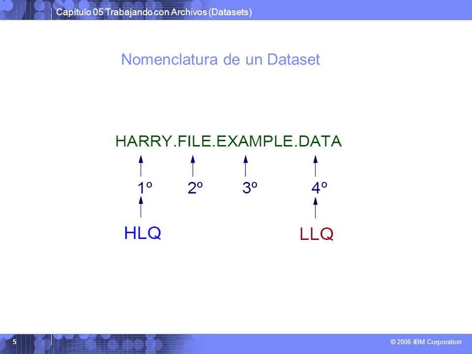 Capítulo 05 Trabajando con Archivos (Datasets) © 2006 IBM Corporation 5 Nomenclatura de un Dataset