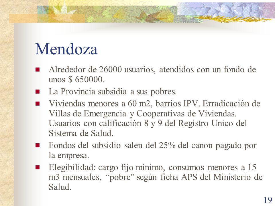 19 Mendoza Alrededor de 26000 usuarios, atendidos con un fondo de unos $ 650000. La Provincia subsidia a sus pobres. Viviendas menores a 60 m2, barrio