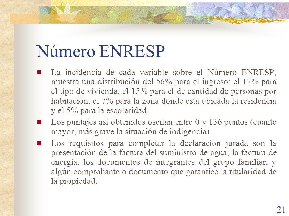 21 Número ENRESP La incidencia de cada variable sobre el Número ENRESP, muestra una distribución del 56% para el ingreso; el 17% para el tipo de vivie