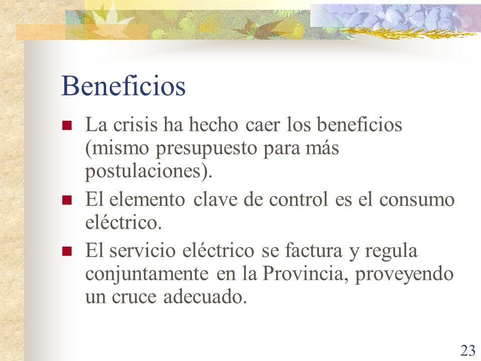 23 Beneficios La crisis ha hecho caer los beneficios (mismo presupuesto para más postulaciones). El elemento clave de control es el consumo eléctrico.