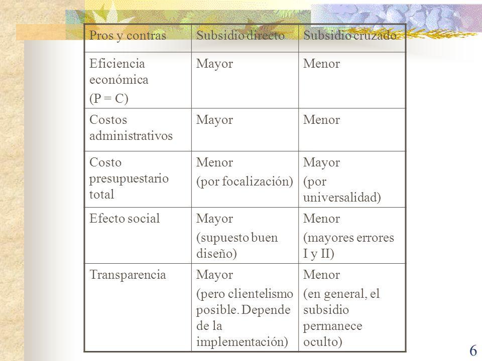 6 Pros y contrasSubsidio directoSubsidio cruzado Eficiencia económica (P = C) MayorMenor Costos administrativos MayorMenor Costo presupuestario total