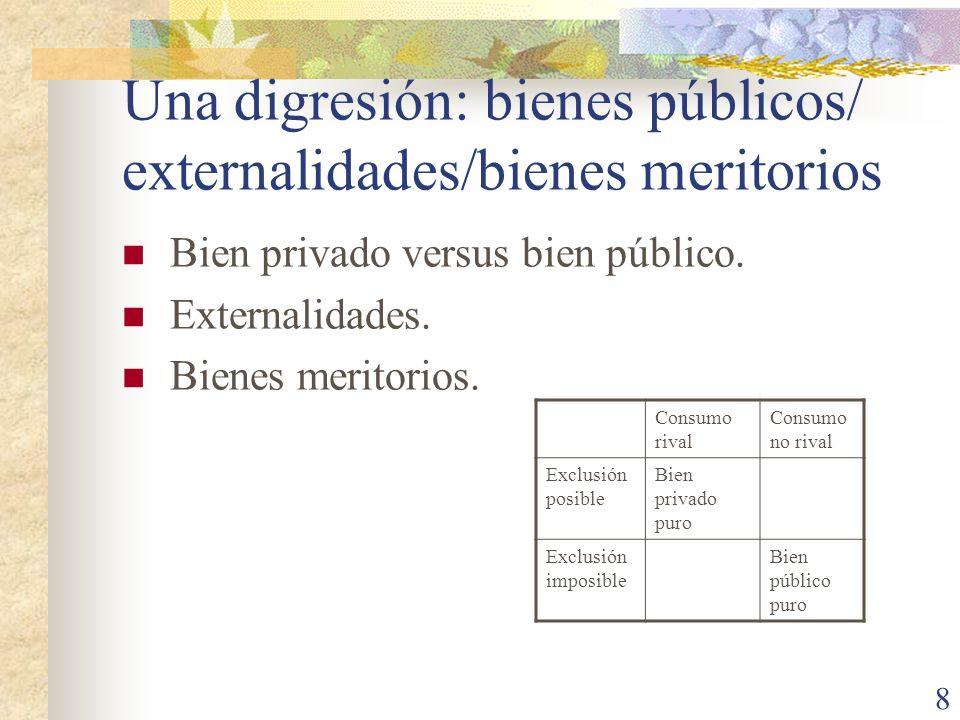 8 Una digresión: bienes públicos/ externalidades/bienes meritorios Bien privado versus bien público. Externalidades. Bienes meritorios. Consumo rival