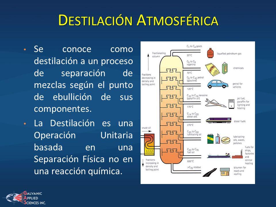 D ESTILACIÓN A TMOSFÉRICA Se conoce como destilación a un proceso de separación de mezclas según el punto de ebullición de sus componentes. La Destila