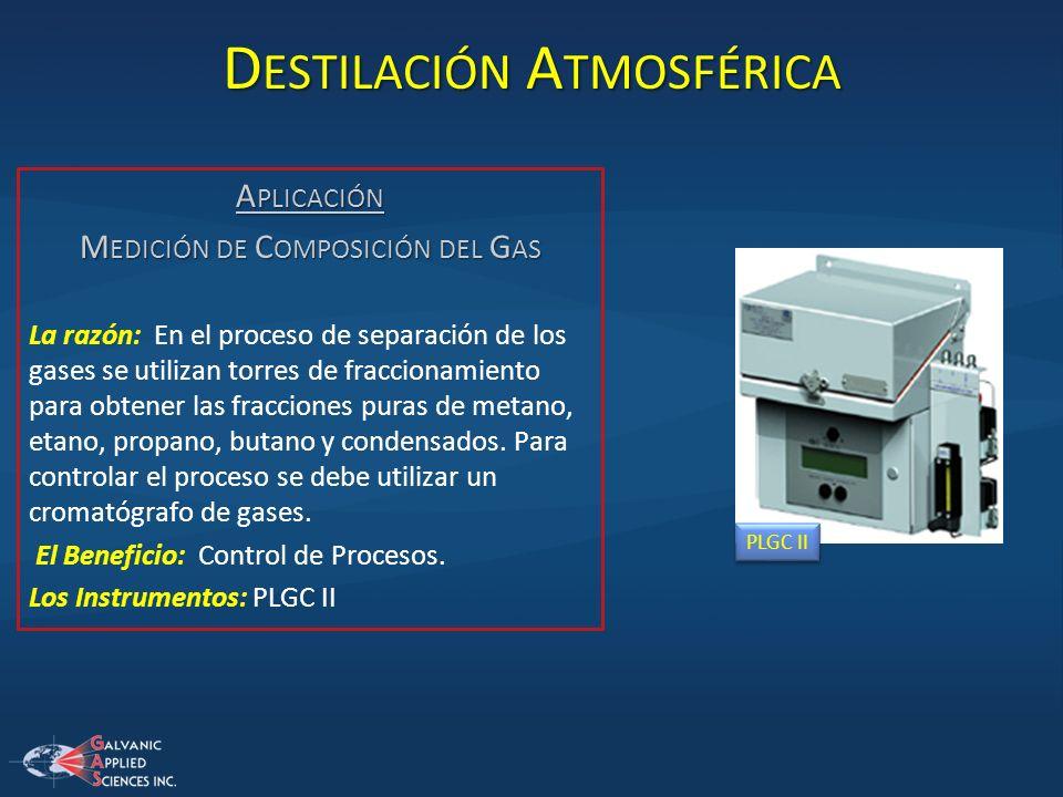 D ESTILACIÓN A TMOSFÉRICA A PLICACIÓN M EDICIÓN DE C OMPOSICIÓN DEL G AS La razón: En el proceso de separación de los gases se utilizan torres de frac