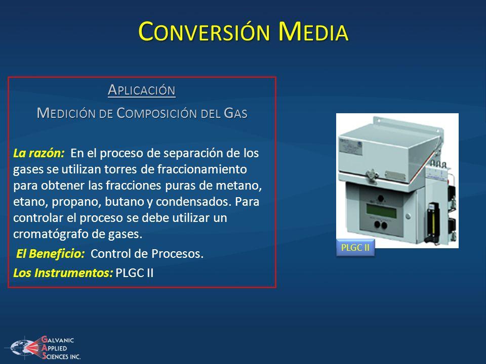 C ONVERSIÓN M EDIA A PLICACIÓN M EDICIÓN DE C OMPOSICIÓN DEL G AS La razón: En el proceso de separación de los gases se utilizan torres de fraccionami