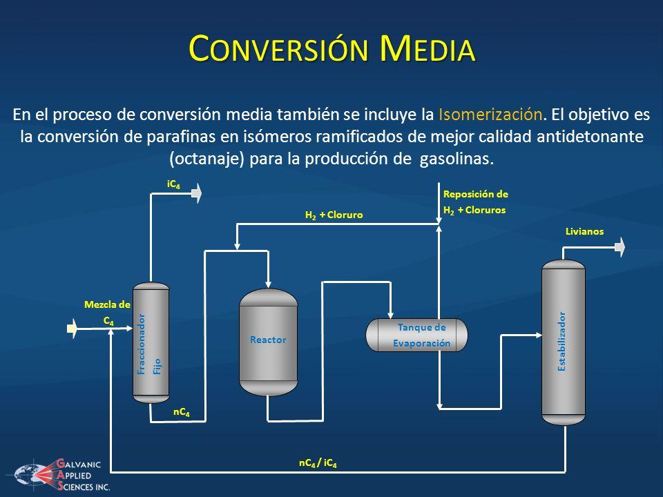 C ONVERSIÓN M EDIA En el proceso de conversión media también se incluye la Isomerización. El objetivo es la conversión de parafinas en isómeros ramifi