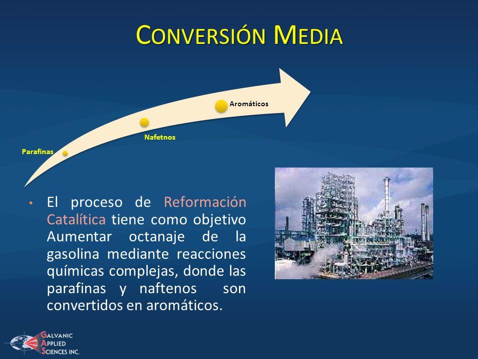 C ONVERSIÓN M EDIA El proceso de Reformación Catalítica tiene como objetivo Aumentar octanaje de la gasolina mediante reacciones químicas complejas, d