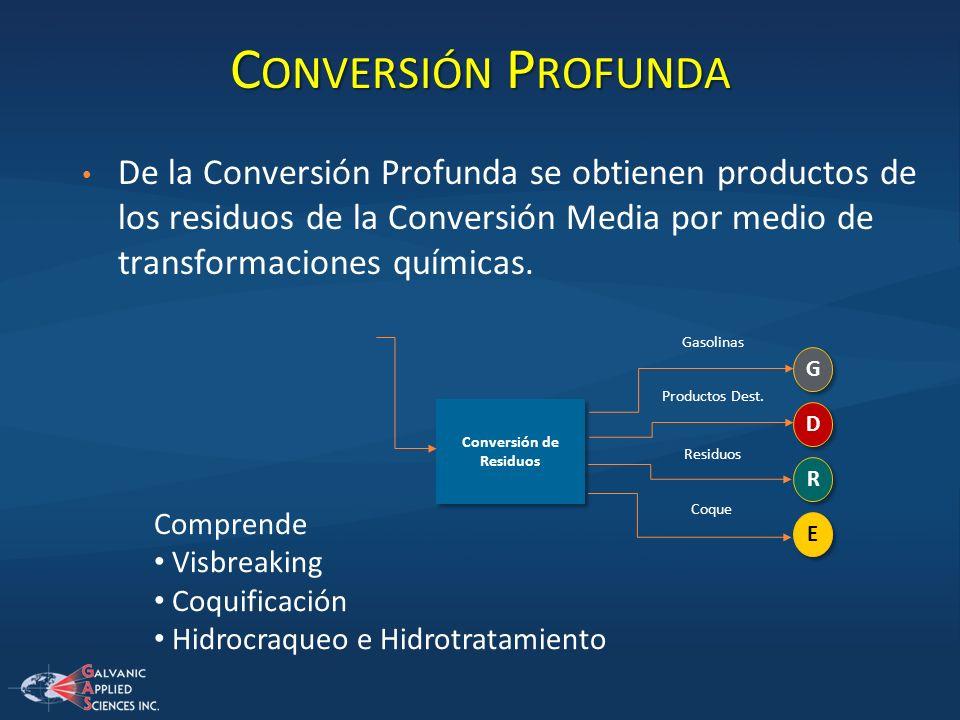 C ONVERSIÓN P ROFUNDA De la Conversión Profunda se obtienen productos de los residuos de la Conversión Media por medio de transformaciones químicas. C