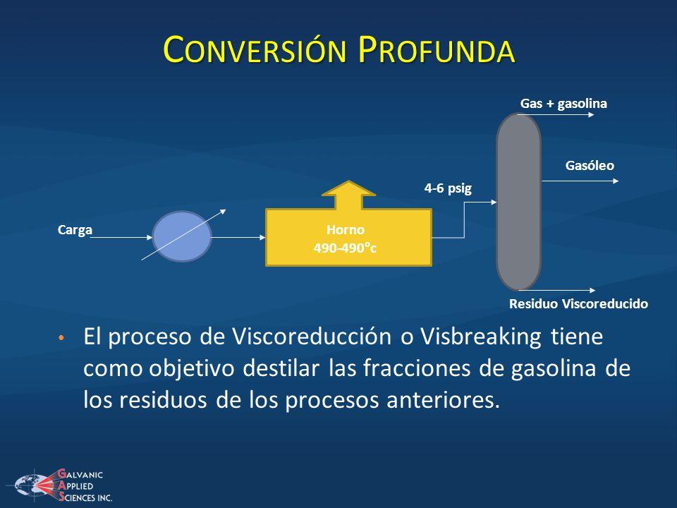 C ONVERSIÓN P ROFUNDA El proceso de Viscoreducción o Visbreaking tiene como objetivo destilar las fracciones de gasolina de los residuos de los proces