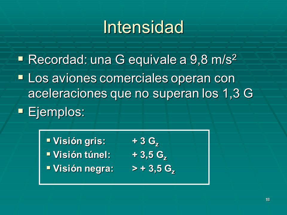 18 Intensidad Recordad: una G equivale a 9,8 m/s 2 Recordad: una G equivale a 9,8 m/s 2 Los aviones comerciales operan con aceleraciones que no supera