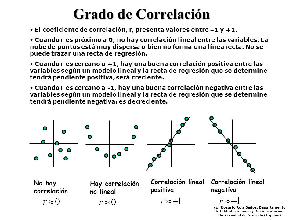 Grado de Correlación El coeficiente de correlación, r, presenta valores entre –1 y +1. Cuando r es próximo a 0, no hay correlación lineal entre las va