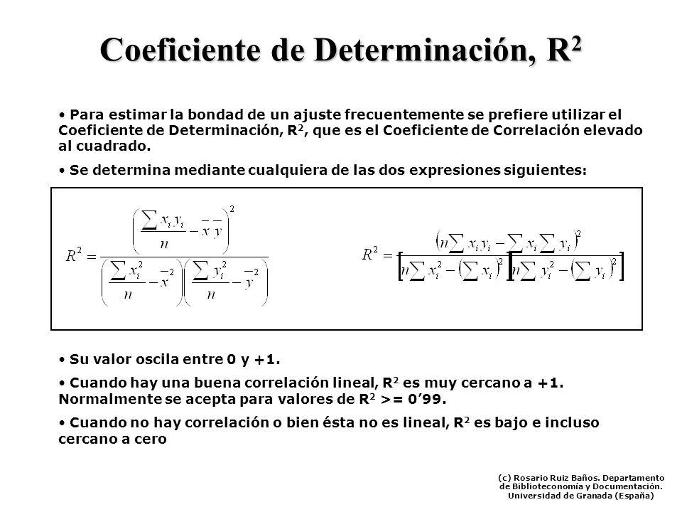 Coeficiente de Determinación, R 2 Para estimar la bondad de un ajuste frecuentemente se prefiere utilizar el Coeficiente de Determinación, R 2, que es