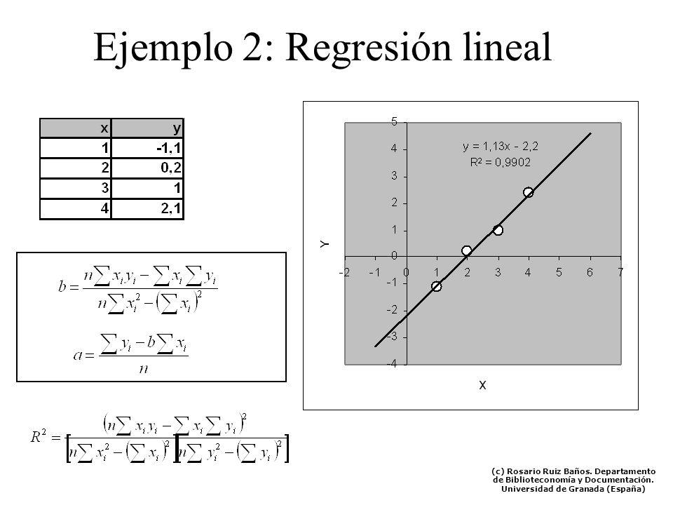 Ejemplo 2: Regresión lineal (c) Rosario Ruiz Baños. Departamento de Biblioteconomía y Documentación. Universidad de Granada (España)