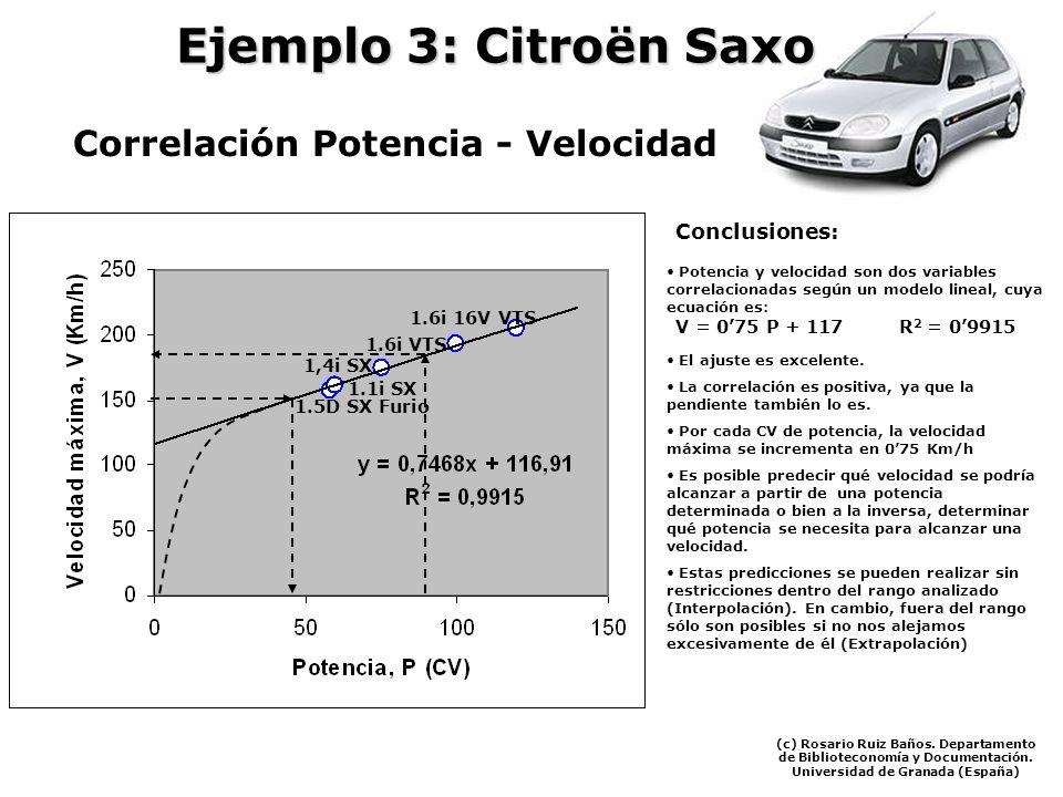 Potencia y velocidad son dos variables correlacionadas según un modelo lineal, cuya ecuación es: El ajuste es excelente. La correlación es positiva, y