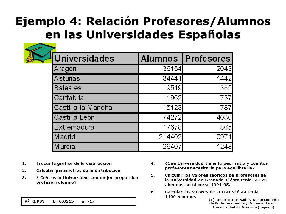 Ejemplo 4: Relación Profesores/Alumnos en las Universidades Españolas 1.Trazar la gráfica de la distribución 2.Calcular parámetros de la distribución