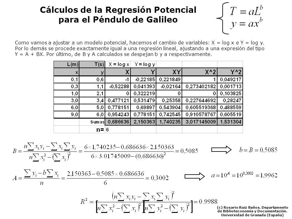 Cálculos de la Regresión Potencial para el Péndulo de Galileo Como vamos a ajustar a un modelo potencial, hacemos el cambio de variables: X = log x e
