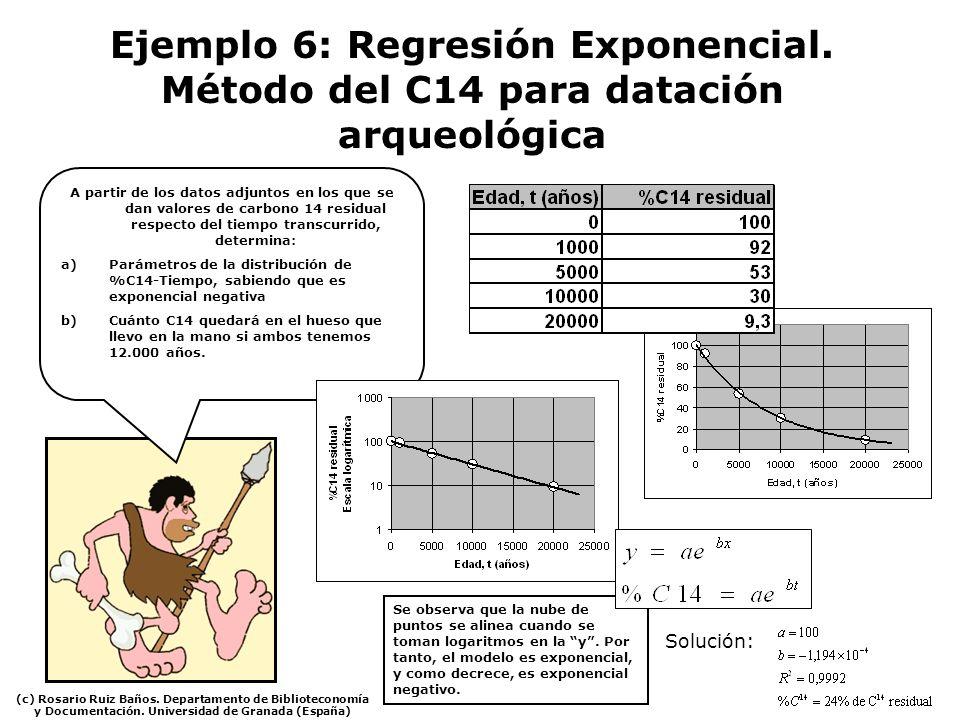 Ejemplo 6: Regresión Exponencial. Método del C14 para datación arqueológica A partir de los datos adjuntos en los que se dan valores de carbono 14 res