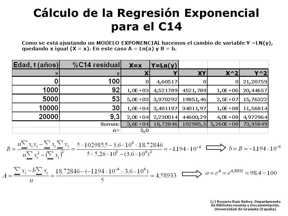Cálculo de la Regresión Exponencial para el C14 Como se está ajustando un MODELO EXPONENCIAL hacemos el cambio de variable Y =LN(y), quedando x igual