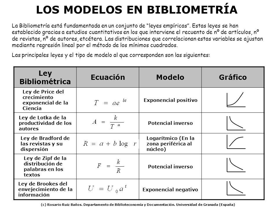 LOS MODELOS EN BIBLIOMETRÍA La Bibliometría está fundamentada en un conjunto de leyes empíricas. Estas leyes se han establecido gracias a estudios cua