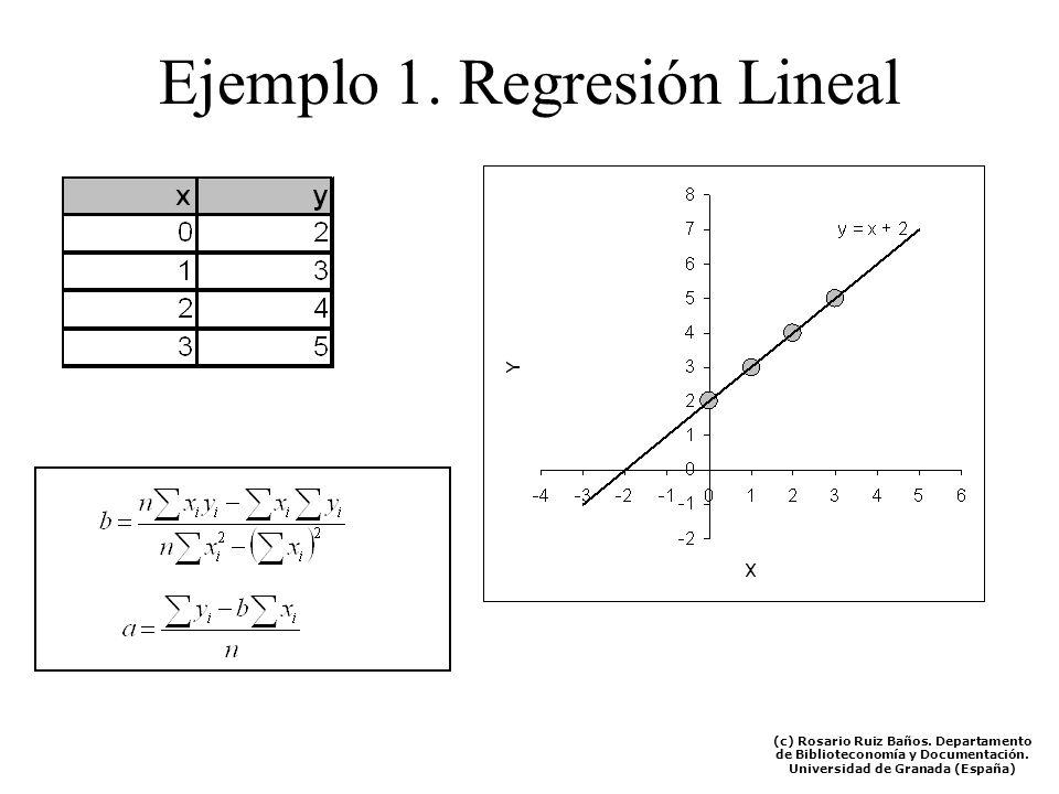 Ejemplo 1. Regresión Lineal (c) Rosario Ruiz Baños. Departamento de Biblioteconomía y Documentación. Universidad de Granada (España)