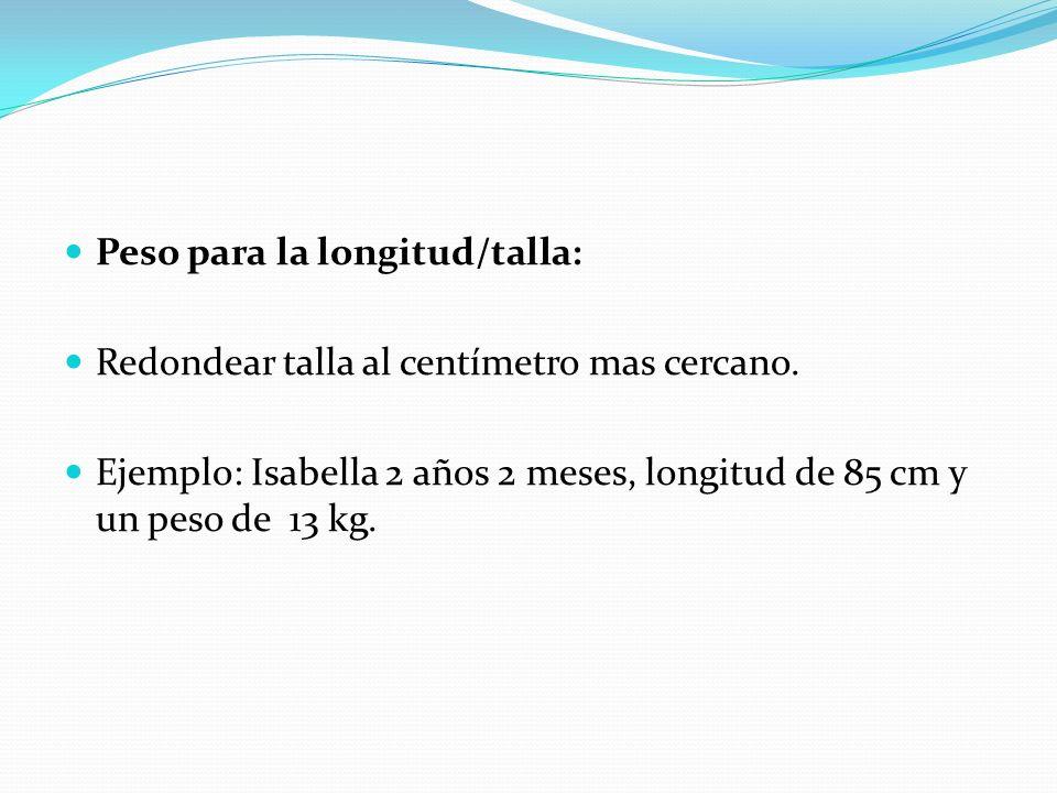 Peso para la longitud/talla: Redondear talla al centímetro mas cercano. Ejemplo: Isabella 2 años 2 meses, longitud de 85 cm y un peso de 13 kg.