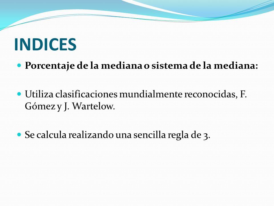 INDICES Porcentaje de la mediana o sistema de la mediana: Utiliza clasificaciones mundialmente reconocidas, F. Gómez y J. Wartelow. Se calcula realiza