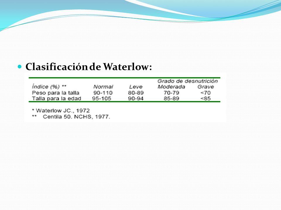 Clasificación de Waterlow: