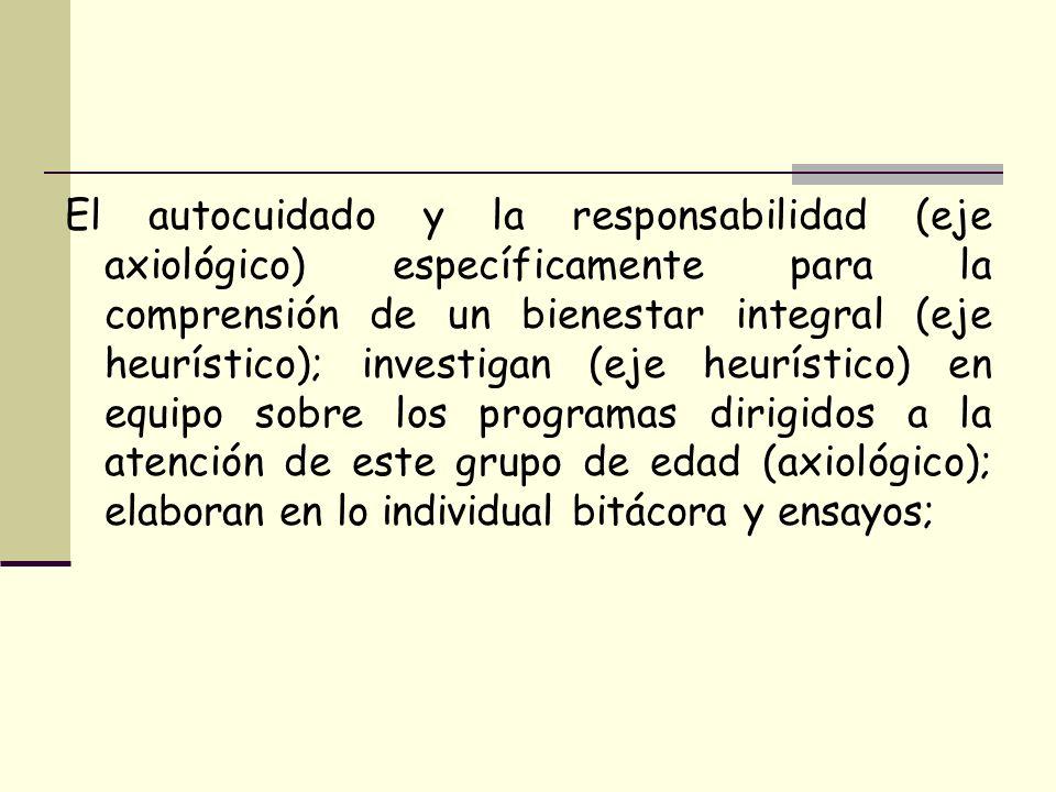 El autocuidado y la responsabilidad (eje axiológico) específicamente para la comprensión de un bienestar integral (eje heurístico); investigan (eje he
