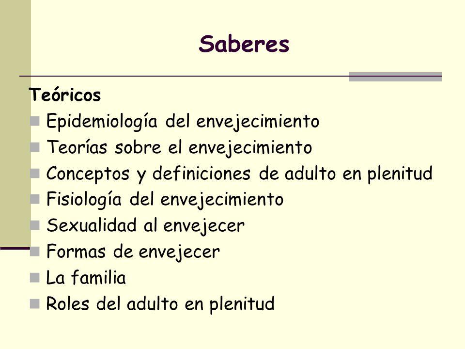 Saberes Teóricos Epidemiología del envejecimiento Teorías sobre el envejecimiento Conceptos y definiciones de adulto en plenitud Fisiología del enveje