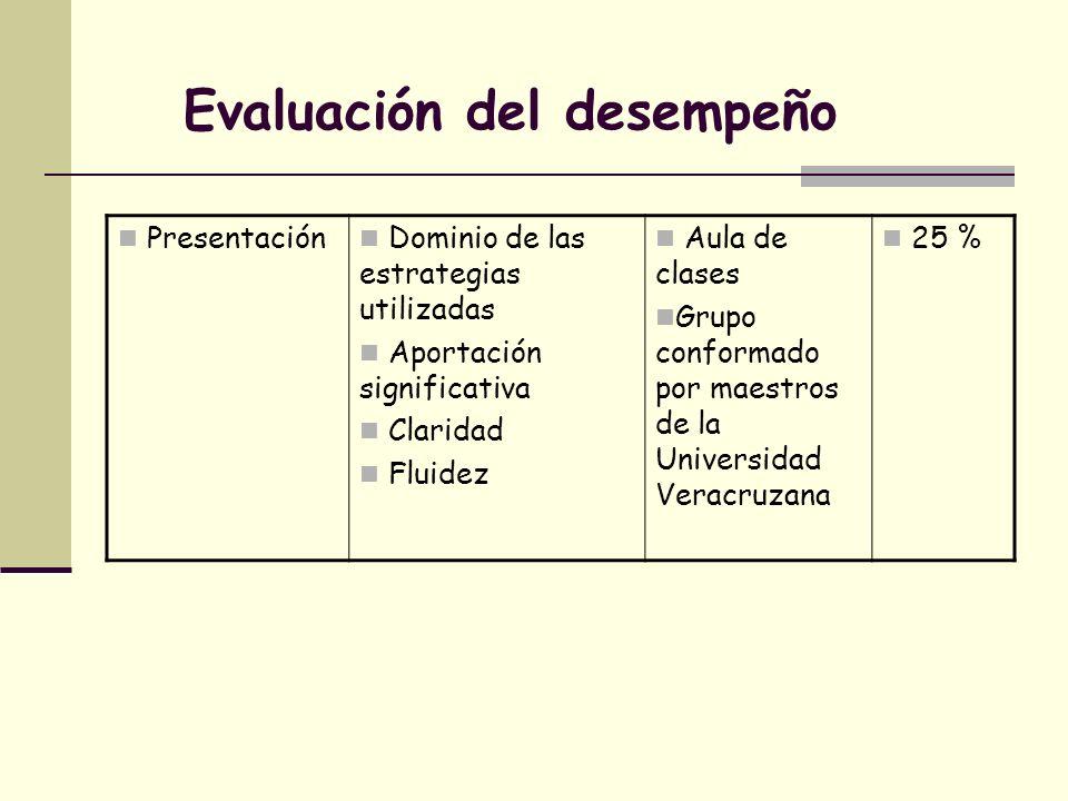 Presentación Dominio de las estrategias utilizadas Aportación significativa Claridad Fluidez Aula de clases Grupo conformado por maestros de la Univer