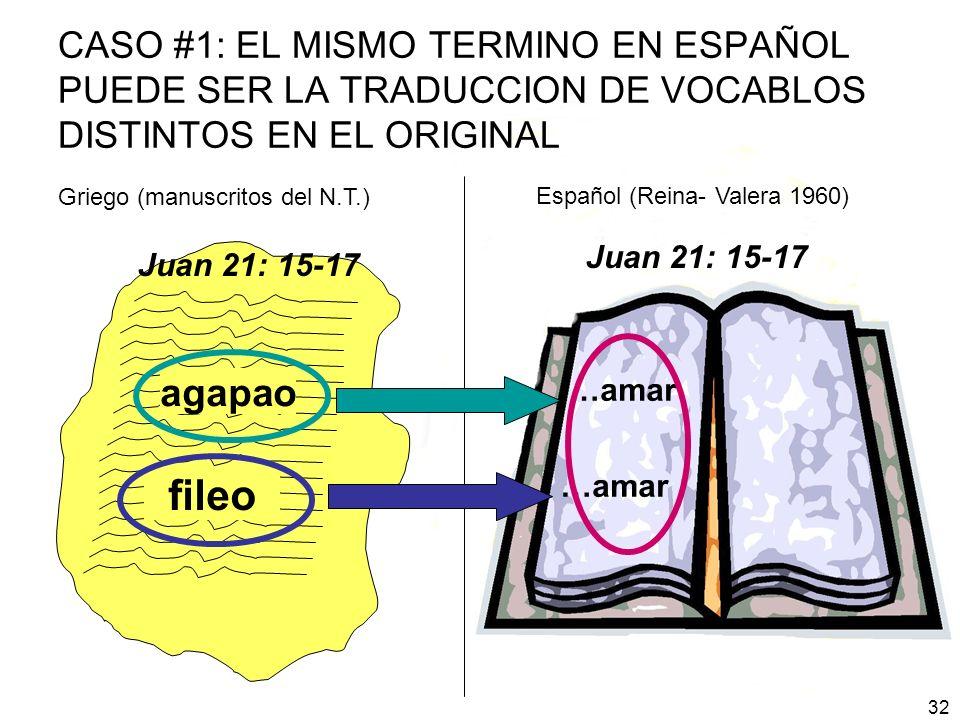 Español (Reina- Valera 1960) …amar Juan 21: 15-17 Griego (manuscritos del N.T.) Juan 21: 15-17 CASO #1: EL MISMO TERMINO EN ESPAÑOL PUEDE SER LA TRADU