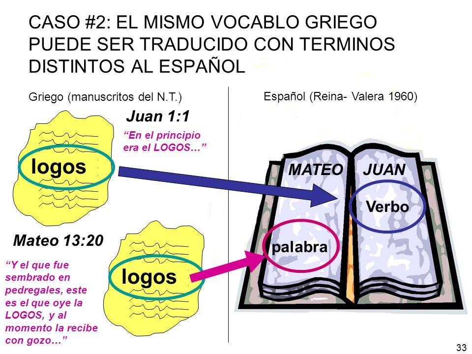 Español (Reina- Valera 1960) JUANMATEO CASO #2: EL MISMO VOCABLO GRIEGO PUEDE SER TRADUCIDO CON TERMINOS DISTINTOS AL ESPAÑOL Griego (manuscritos del