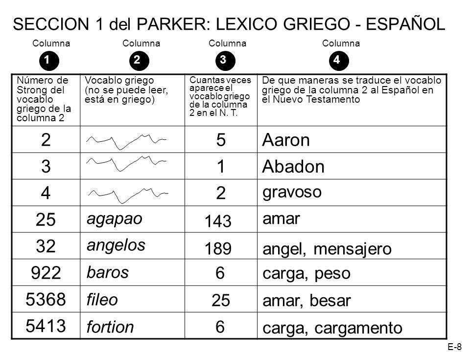 SECCION 1 del PARKER: LEXICO GRIEGO - ESPAÑOL Número de Strong del vocablo griego de la columna 2 Vocablo griego (no se puede leer, está en griego) Cu