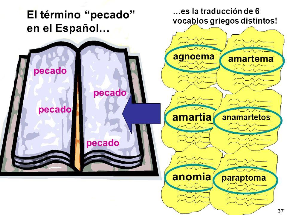 pecado …es la traducción de 6 vocablos griegos distintos! agnoema amartema amartia anamartetos anomia paraptoma El término pecado en el Español… pecad