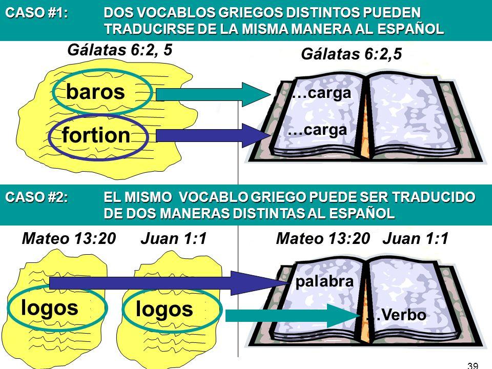 …carga Gálatas 6:2,5 CASO #1: DOS VOCABLOS GRIEGOS DISTINTOS PUEDEN TRADUCIRSE DE LA MISMA MANERA AL ESPAÑOL baros fortion 39 CASO #2: EL MISMO VOCABL