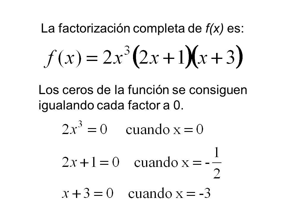 La factorización completa de f(x) es: Los ceros de la función se consiguen igualando cada factor a 0.